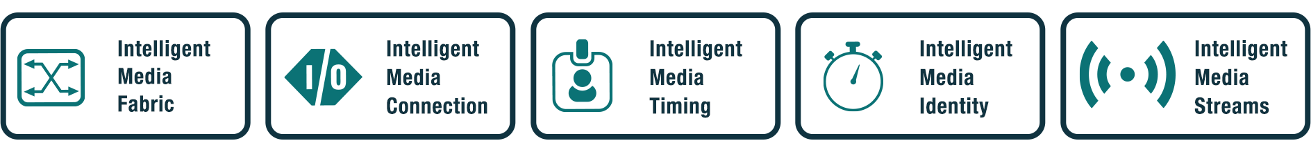 Intelligent Media Technologies