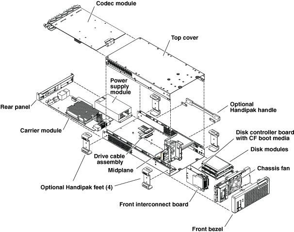 K2 Solo 3g System Orientation